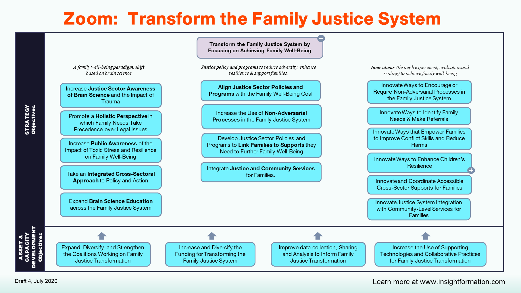 ZOOM MAP -- Transform the Family Justice System.PNG